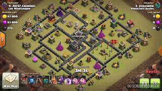 Coc with aky