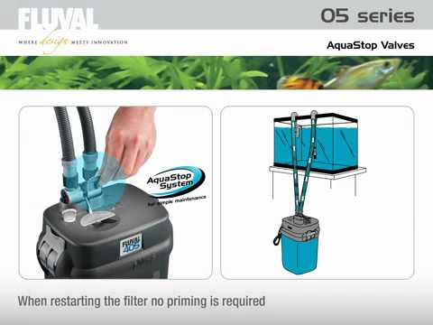 Fluval 05 External Aquaium Filters