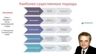 видео История развития экономической теории