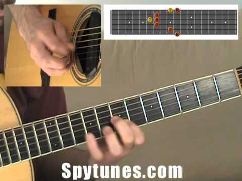 Dmaj7 Arpeggio All Shapes Twice Guitar Exercise Youtube