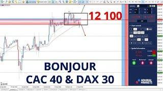 #DAX30 CFD - Sur le test des 12 100 points! Analyse Bonjour CAC 40 et DAX 30 du 17/09