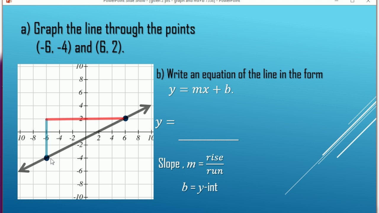 slope intercept form rise over run  Graph Two Points, then Slope-Intercept Form from rise over run