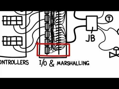 Marshalling Panel Wiring Diagram