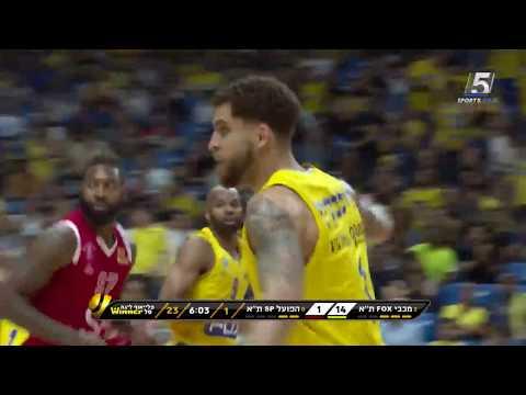 Recap: Maccabi FOX Tel Aviv - Hapoel Tel Aviv 87:63