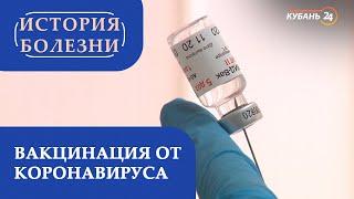Вакцинация от коронавируса История болезни