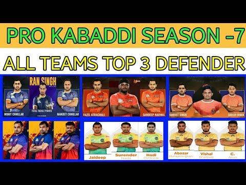Pro Kabaddi Season 7 All 12 Teams Top 3 Defenders Youtube