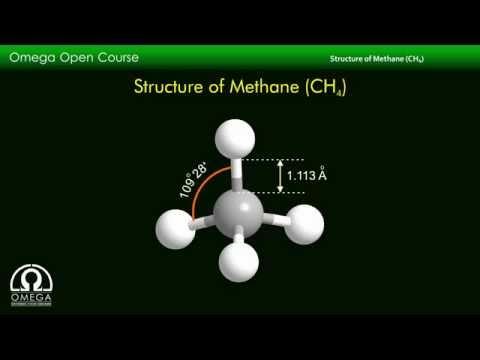 Molecular Structure of Methane