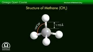 Molecular Structure of Methane