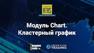 Платформа ATAS | Урок 6. Модуль Chart. Кластерный график