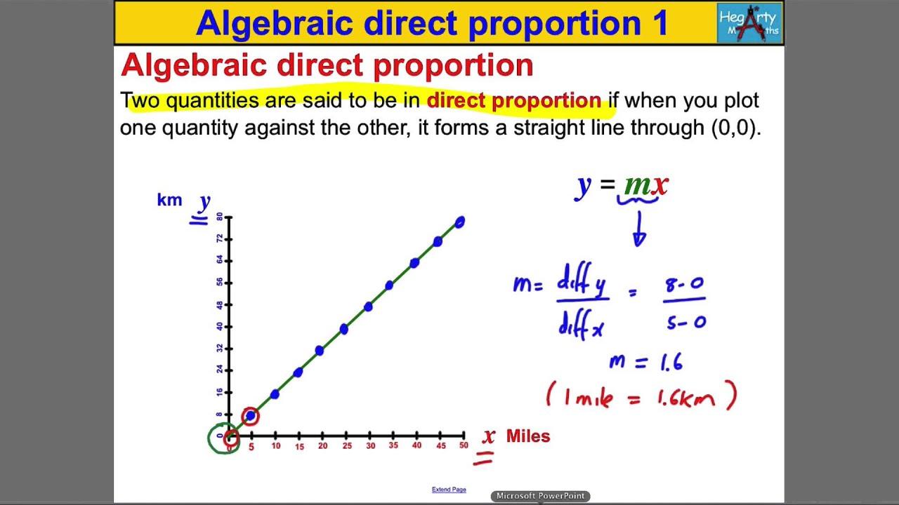 Algebraic Direct Proportion 1 Youtube