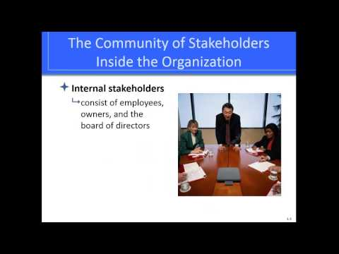 Chapter 3 The Manager's Change Work Enviroment and Ethical Responsibilities Part 1