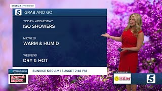 Nikki-Dee's early morning forecast: Monday, May 17, 2021
