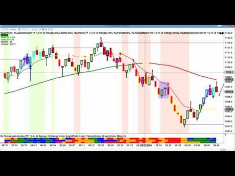RIGHT LINE TRADING 10 03 14 3 Trades 3 Winners 0 Losers +25 Ticks Net Equity +$580 Auto Trader +$420