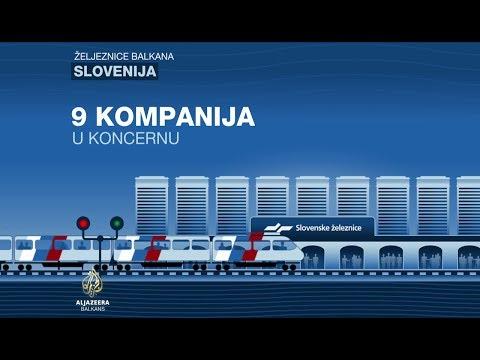 Željeznice Balkana: Slovenija