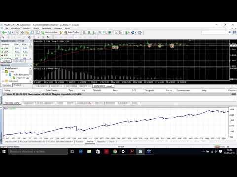 Come Fare Trading Automatico: Ottimizzare un Robot - Parte 2