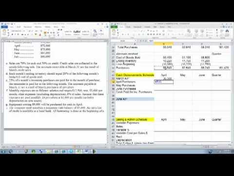 Cash disbursements budget - YouTube