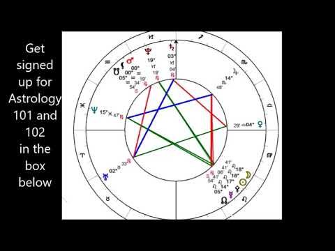 Partial Solar Eclipse in Leo August 11, 2018-Personal and Political