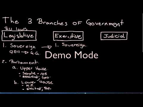 Canada's Three Branches Of Governmnet