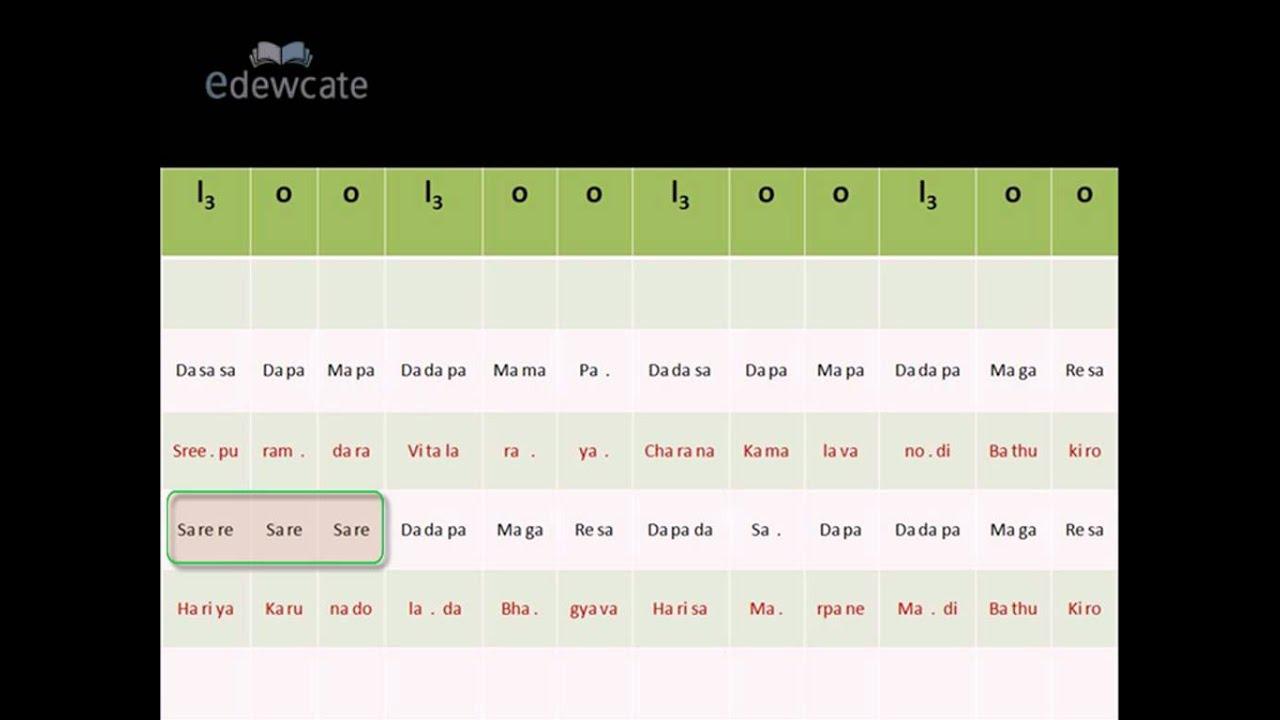 Learn Carnatic Classical Vocals: 8-3 Geetham `Paduma naabha`