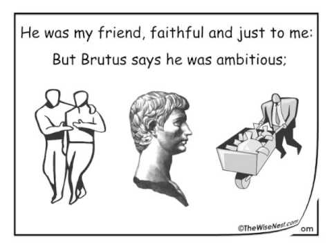 Mark Antony's Speech in Julius Caesar by William Shakespeare
