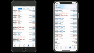 28.12.18 1st Forex Trading Live Streaming Profit/Loss Booking
