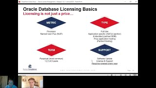 Oracle Database Licensing Models Full Use, ASFU, ESL