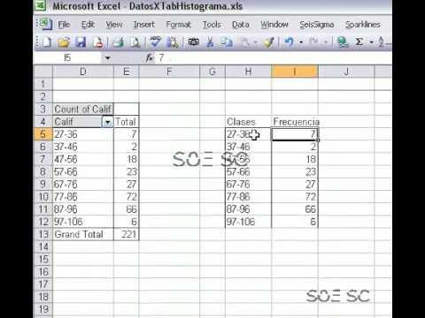 Como Hacer Un Histograma En Excel Usando Tablas Din 225 Micas