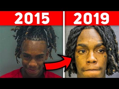 The Criminal History of YNW Melly