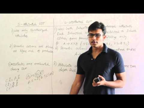 Compiler Design Lecture 19 -- S attributed and L attributed definitions