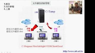 工務管理系統_Tel:0920939843_阿拉法電腦_-修改更新操作