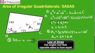 Area of Irregular Quadrilaterals: SASAS