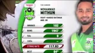 Mohammad Mithun  62 Run 47 Ball Against Rangpur Rengars | 25 match | 7 Season | Bpl