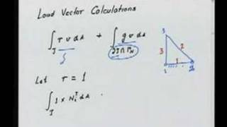 Module 7 Lecture 3 Finite Element Method
