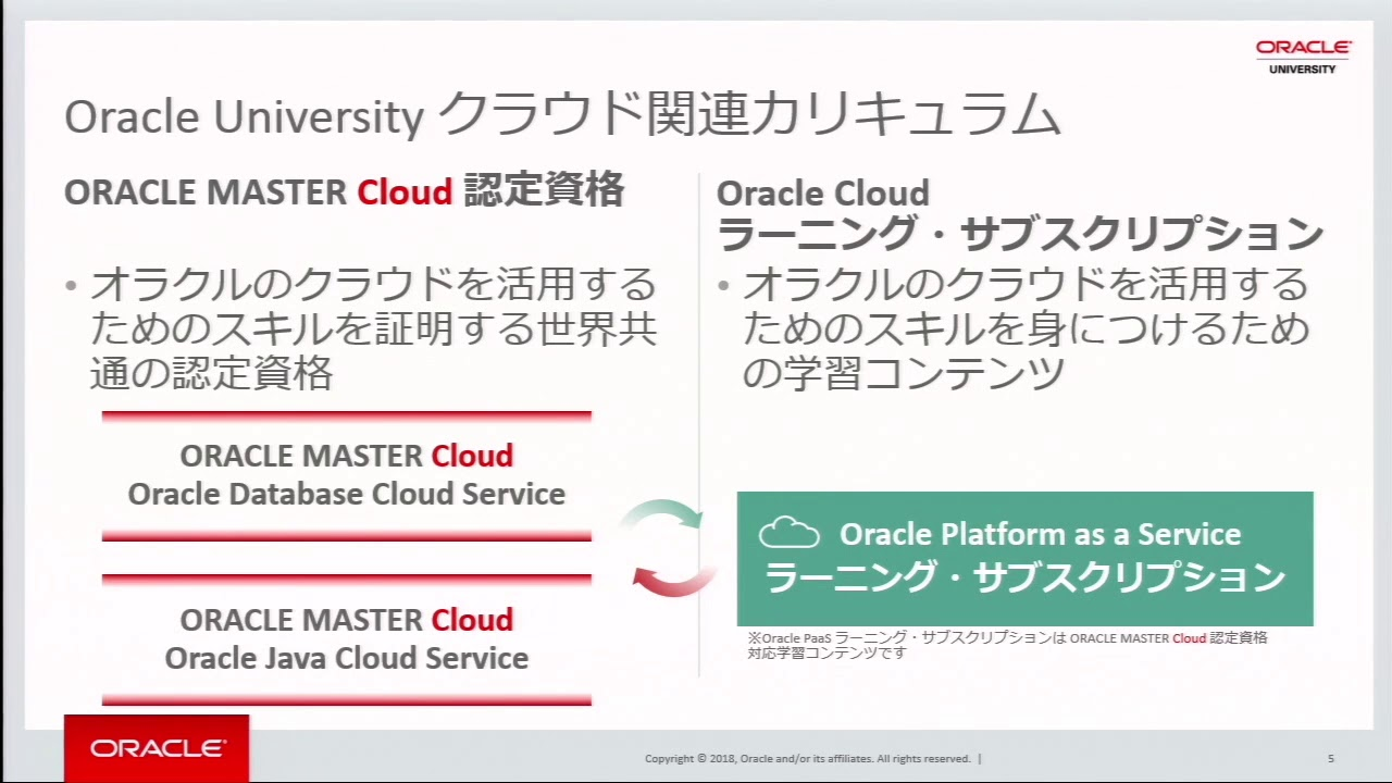 ORACLE MASTER Cloud Oracle Database Cloud Service 認定資格試験対策(改訂版) その1 試験概要