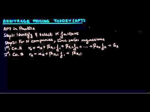 Arbitrage Pricing Theory - APT