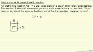 Heat and Work for an Exothermic Reaction (Review)