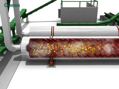 Planta de pellets de madera ofrecidas por Inderfor en Sudamérica. Fabricadas por Hekotek