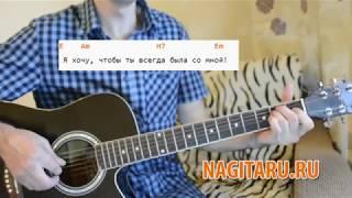 """Простая дворовая песня! """"Мама моя"""". Аккорды и разбор   Песни под гитару - Nagitaru.ru"""