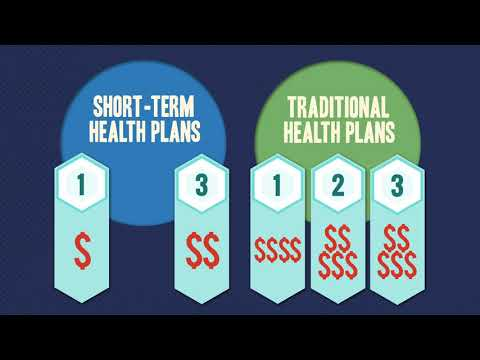 What You Need to Know About Short-Term Health Insurance