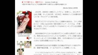 元AKB48森川彩香 極小ビキニ姿で形の良いまん丸バスト強調 2015.09.19 1...