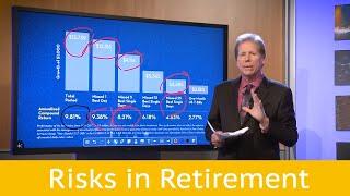 Risks In Retirement S.5 | EP. 3