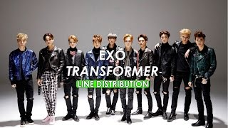 EXO - Transformer Line Distribution (Color Coded)