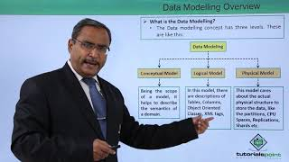 Data Modelling Overview