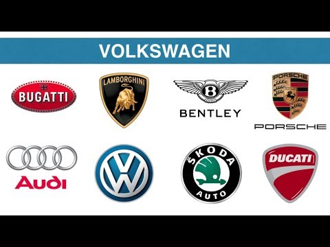 Who Owns What In The Automotive Industry?