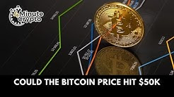 Could The Bitcoin Price Hit $50K