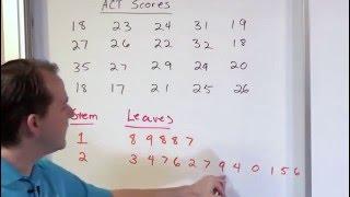 Stem And Leaf Plots - Statistics Online Tutorial - How to Read Stem and Leaf Plots in Statistics