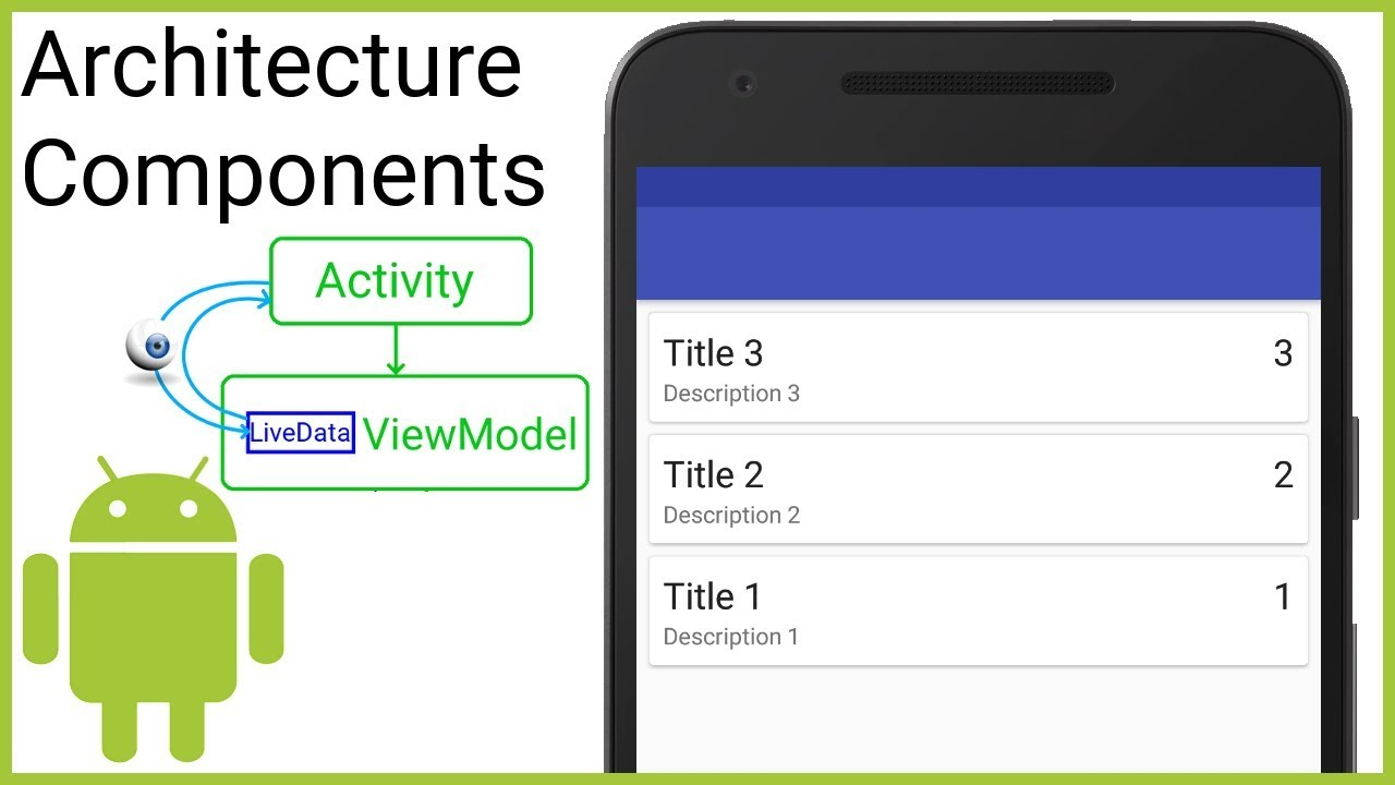 Room + ViewModel + LiveData + RecyclerView (MVVM) Part 6