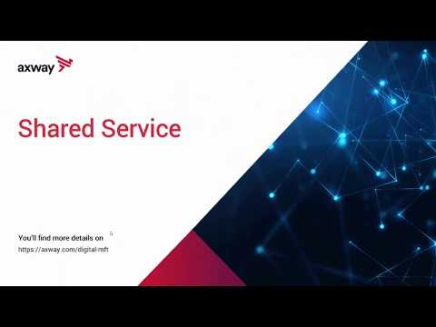 Demo – Digital MFT Shared Service