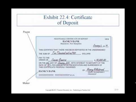 Business Law II - Professor Sharma (Lecture 2, Chapter 22 - 02.07.2015)