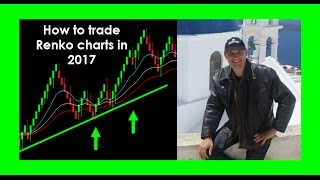 How to trade Renko charts on Metatrader successfully (evergreen)